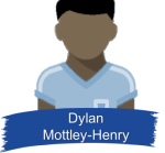 Dylan Mottley-Henry