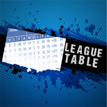 League Table graphic