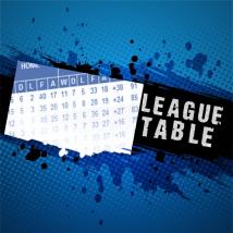 League Table graphic