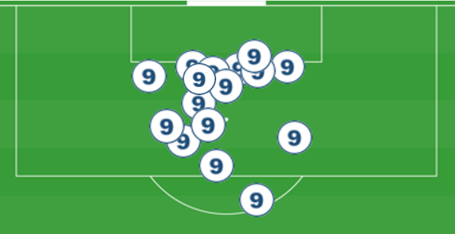 Andy Cook Goal Map